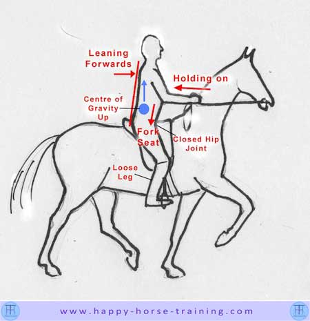 how to properly ride a horse